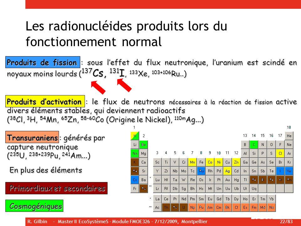 Les radionucléides produits lors du fonctionnement normal