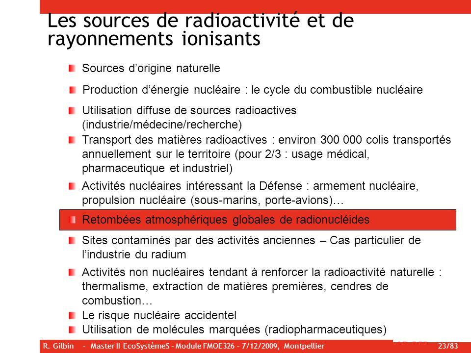 Les sources de radioactivité et de rayonnements ionisants