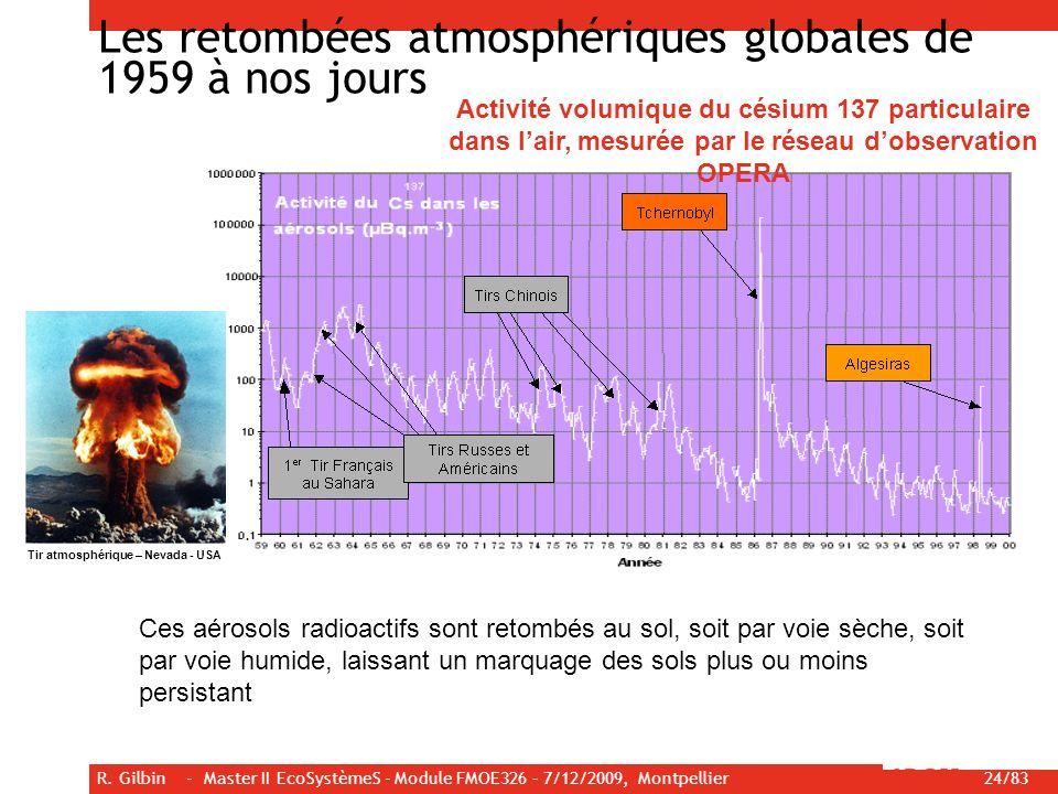 Les retombées atmosphériques globales de 1959 à nos jours