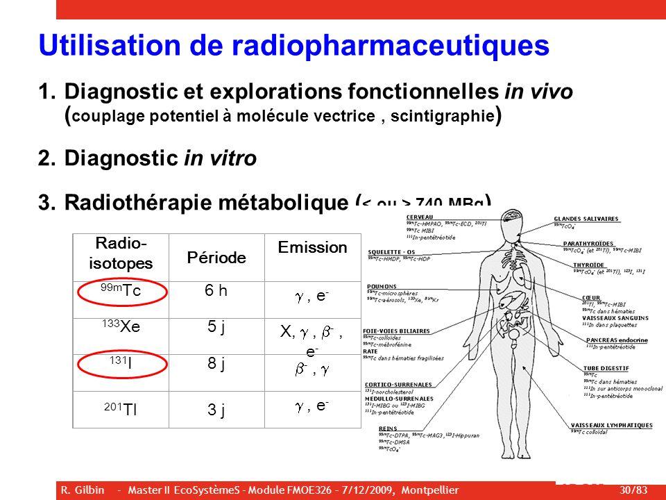 Utilisation de radiopharmaceutiques