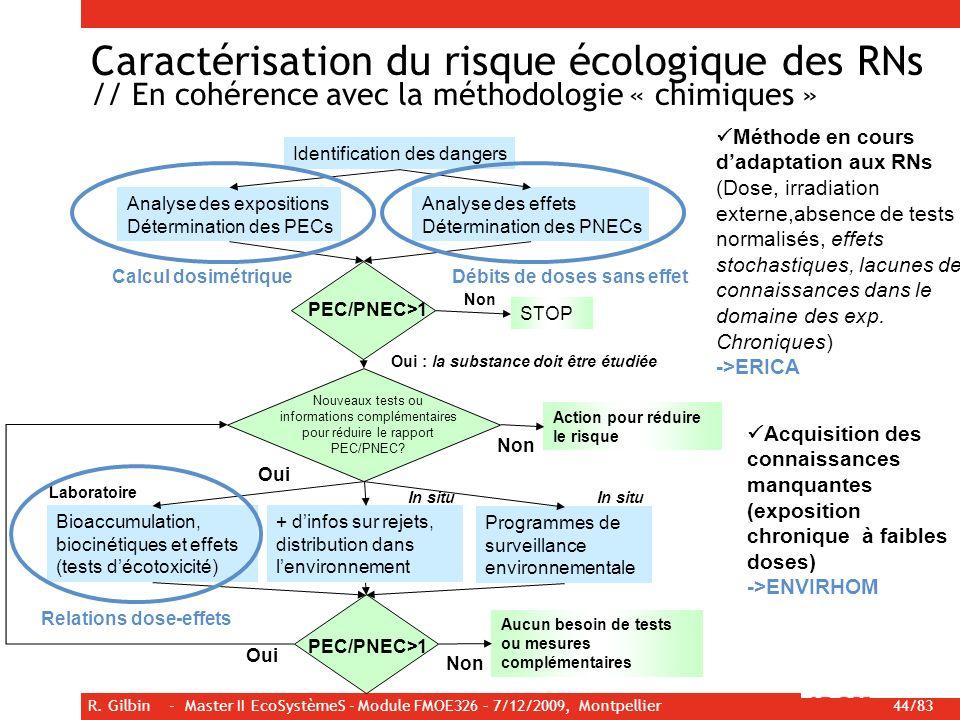 Caractérisation du risque écologique des RNs // En cohérence avec la méthodologie « chimiques »