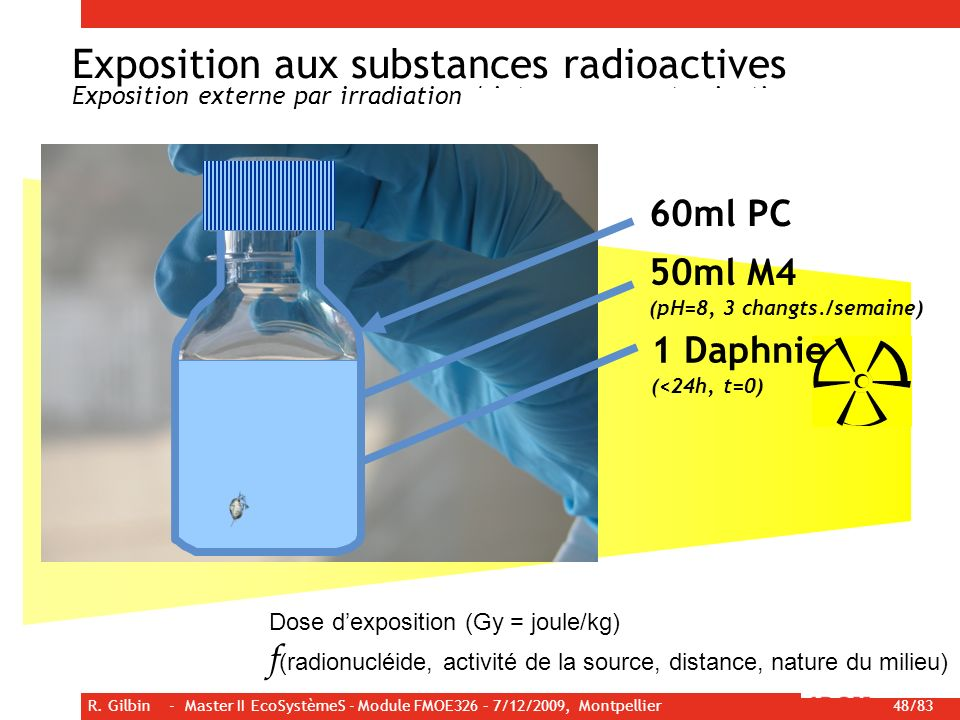 Exposition aux substances radioactives Exposition externe par irradiation / interne par contamination