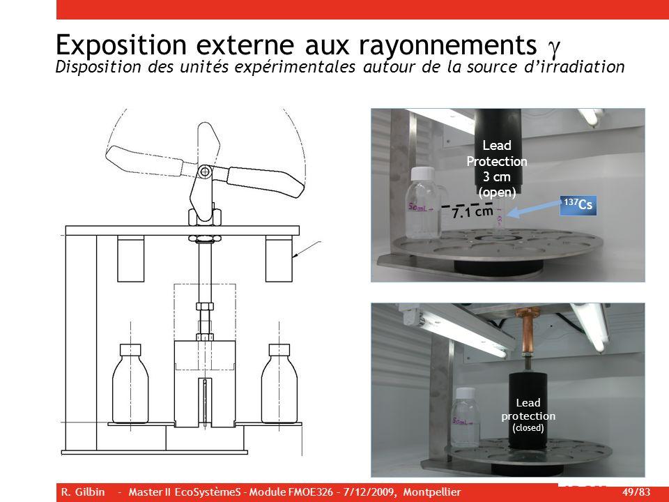 Exposition externe aux rayonnements g Disposition des unités expérimentales autour de la source d'irradiation