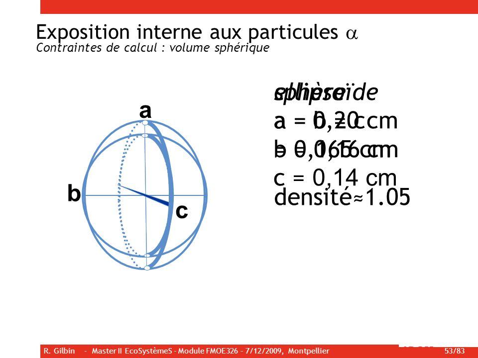 sphère a = b = c = 0,165 cm densité≈1.05 ellipsoïde a = 0,20 cm