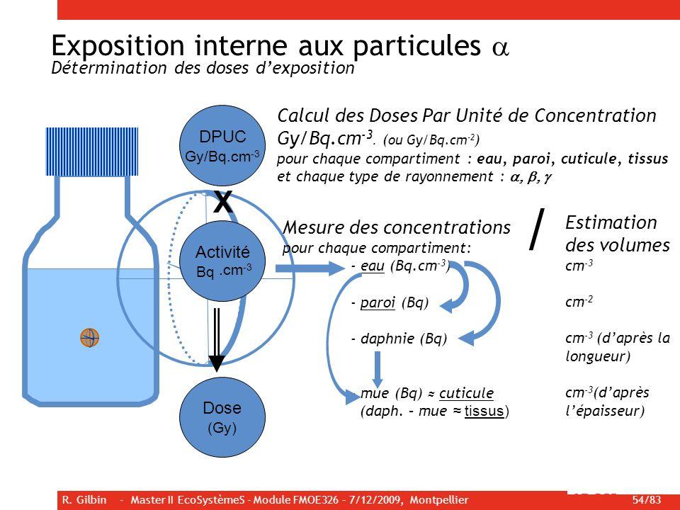 Exposition interne aux particules a Détermination des doses d'exposition