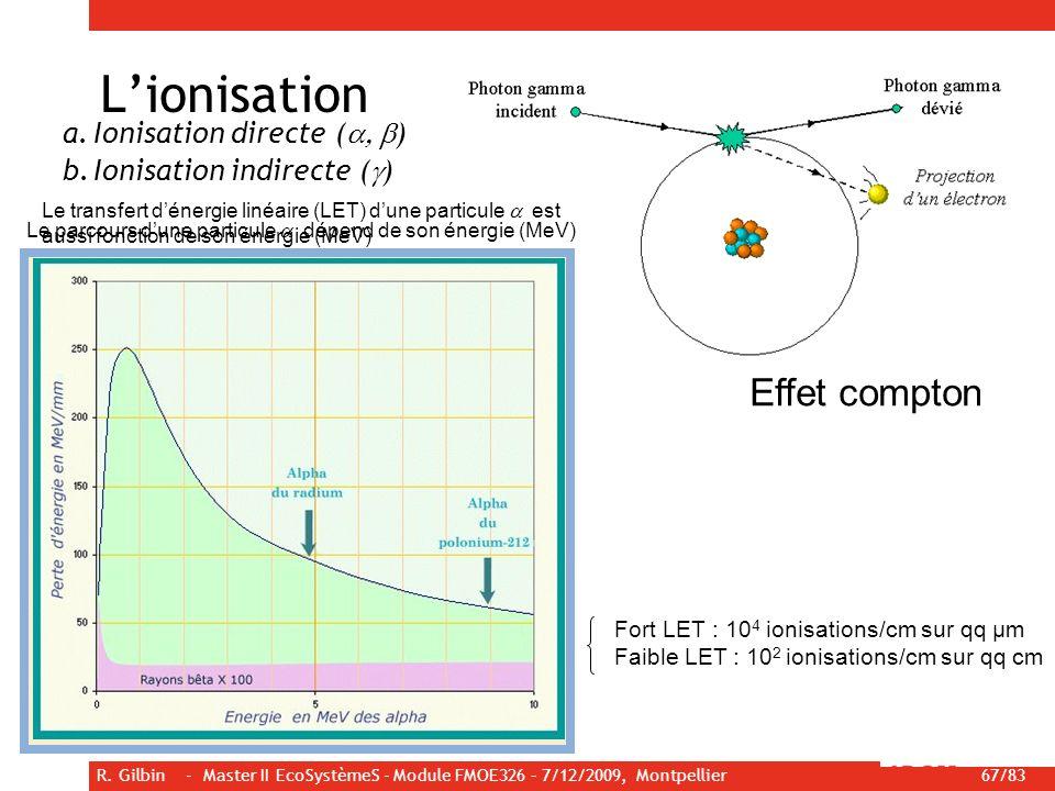 L'ionisation Effet compton Ionisation directe (a, b)