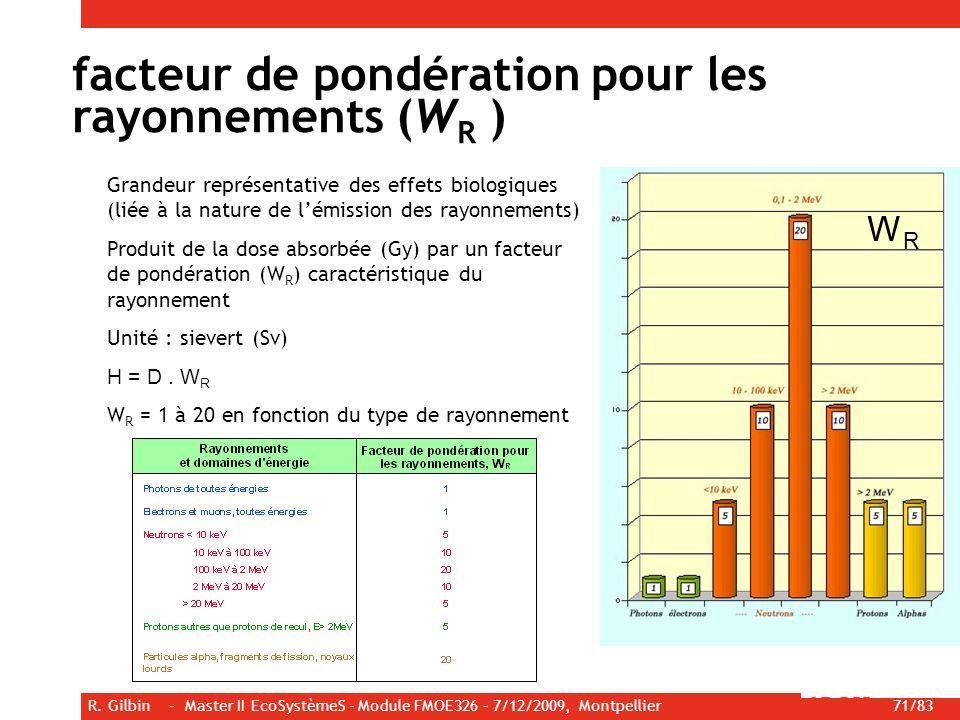 facteur de pondération pour les rayonnements (WR )