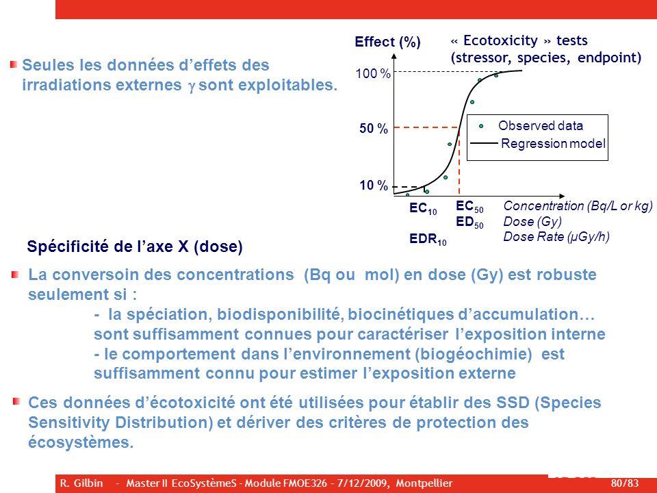 Spécificité de l'axe X (dose)