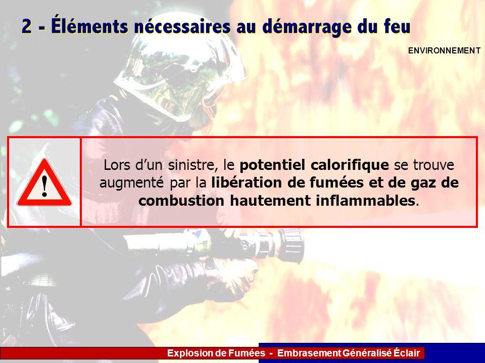 2 - Éléments nécessaires au démarrage du feu