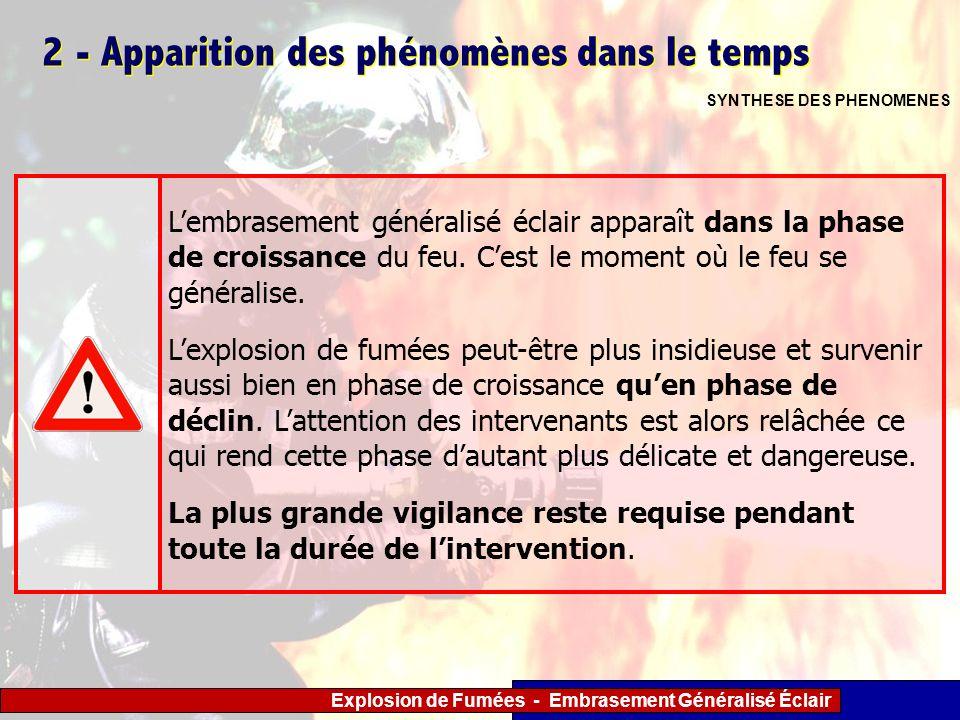 2 - Apparition des phénomènes dans le temps