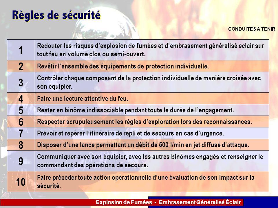 Règles de sécuritéCONDUITES A TENIR. 1.