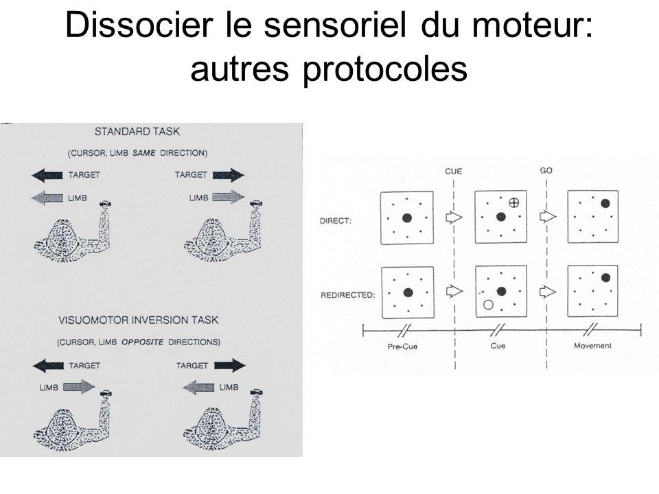 Dissocier le sensoriel du moteur: autres protocoles