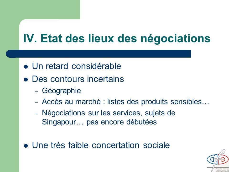 IV. Etat des lieux des négociations