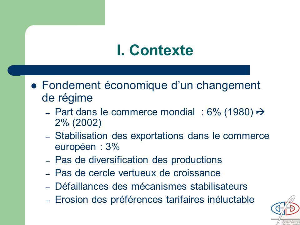I. Contexte Fondement économique d'un changement de régime