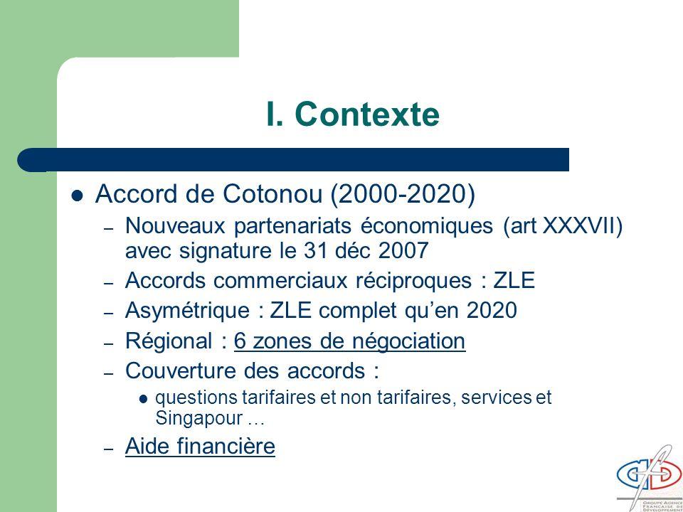 I. Contexte Accord de Cotonou (2000-2020)
