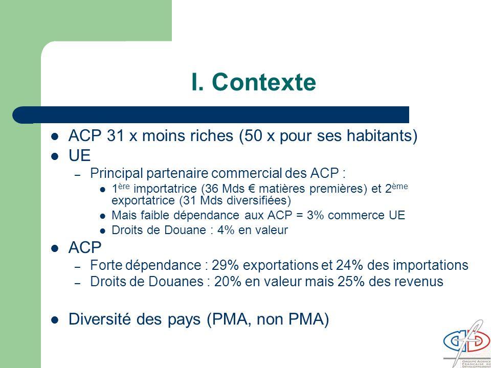 I. Contexte ACP 31 x moins riches (50 x pour ses habitants) UE ACP
