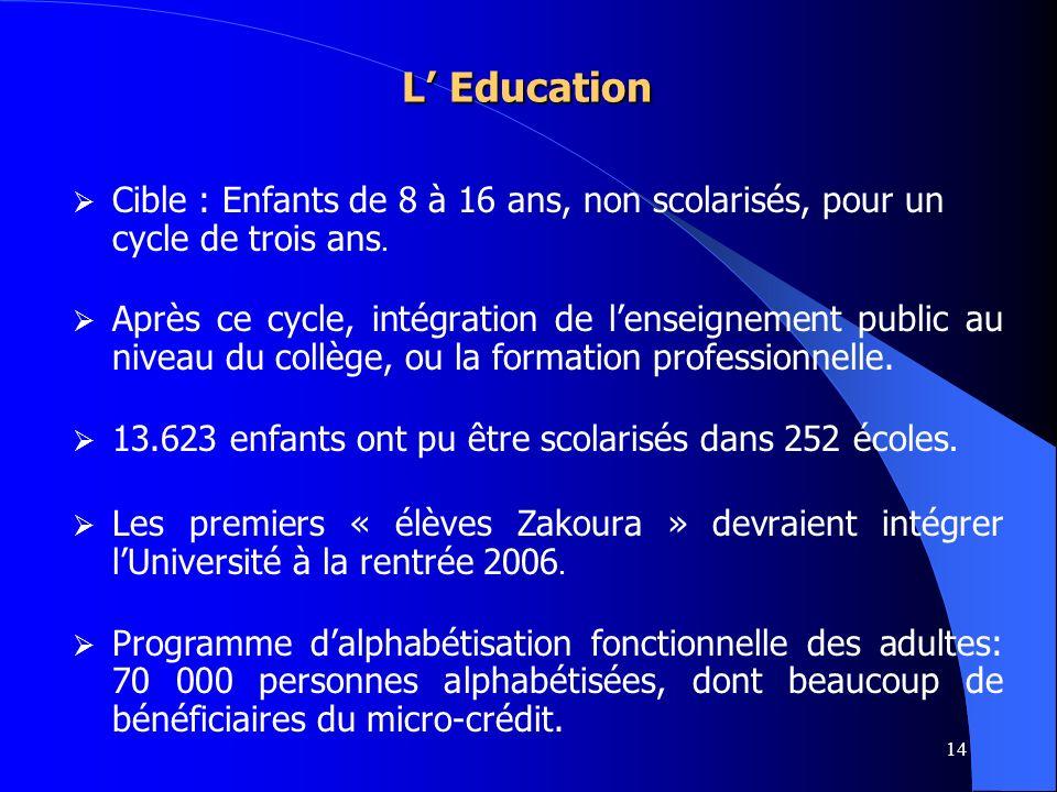 L' Education Cible : Enfants de 8 à 16 ans, non scolarisés, pour un cycle de trois ans.