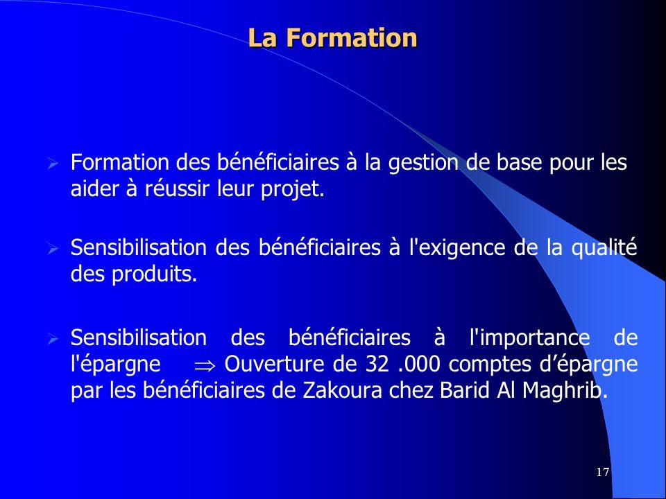 La FormationFormation des bénéficiaires à la gestion de base pour les aider à réussir leur projet.