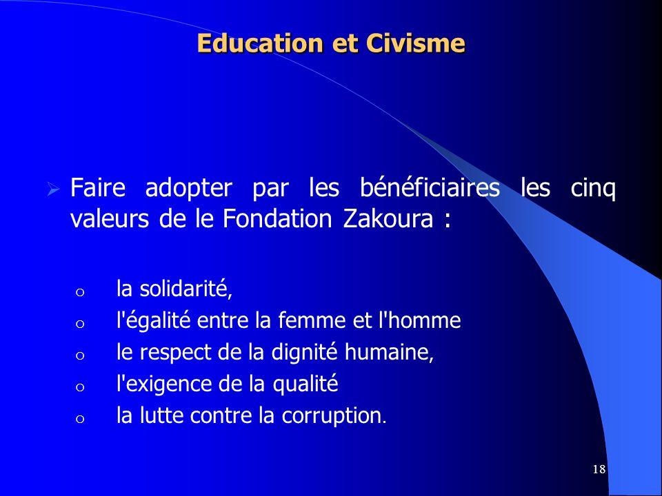 Education et CivismeFaire adopter par les bénéficiaires les cinq valeurs de le Fondation Zakoura : o la solidarité,