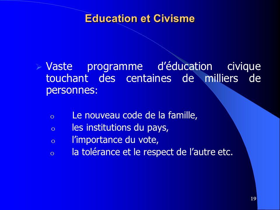 Education et CivismeVaste programme d'éducation civique touchant des centaines de milliers de personnes: