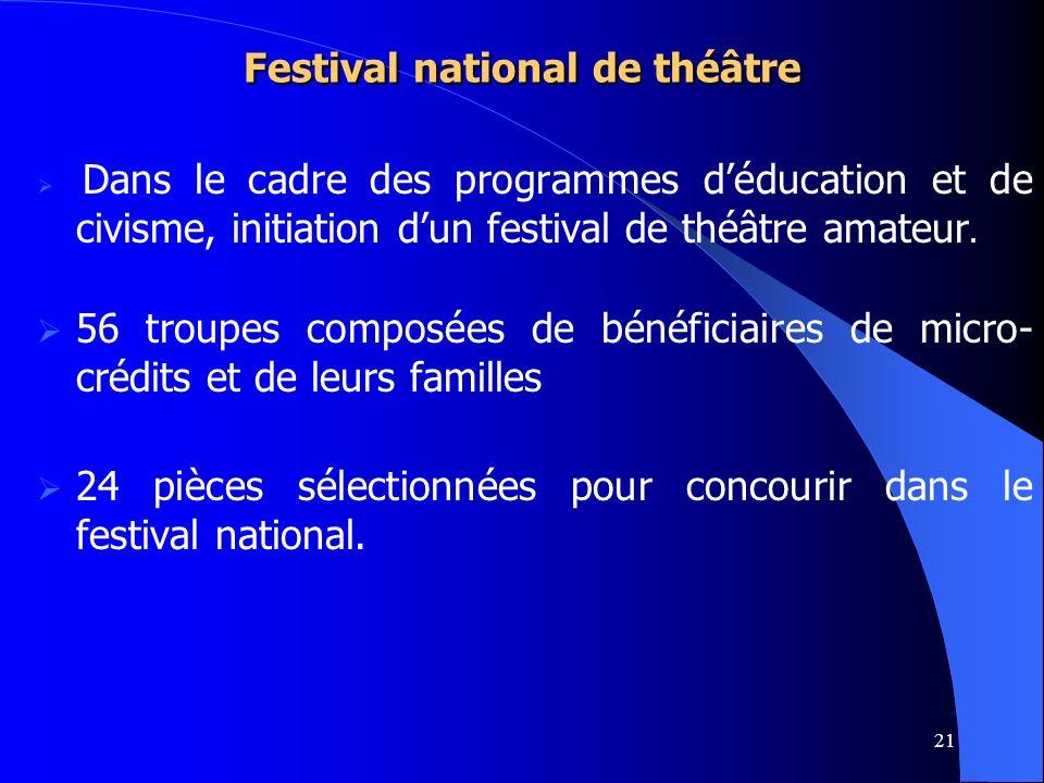 Festival national de théâtre