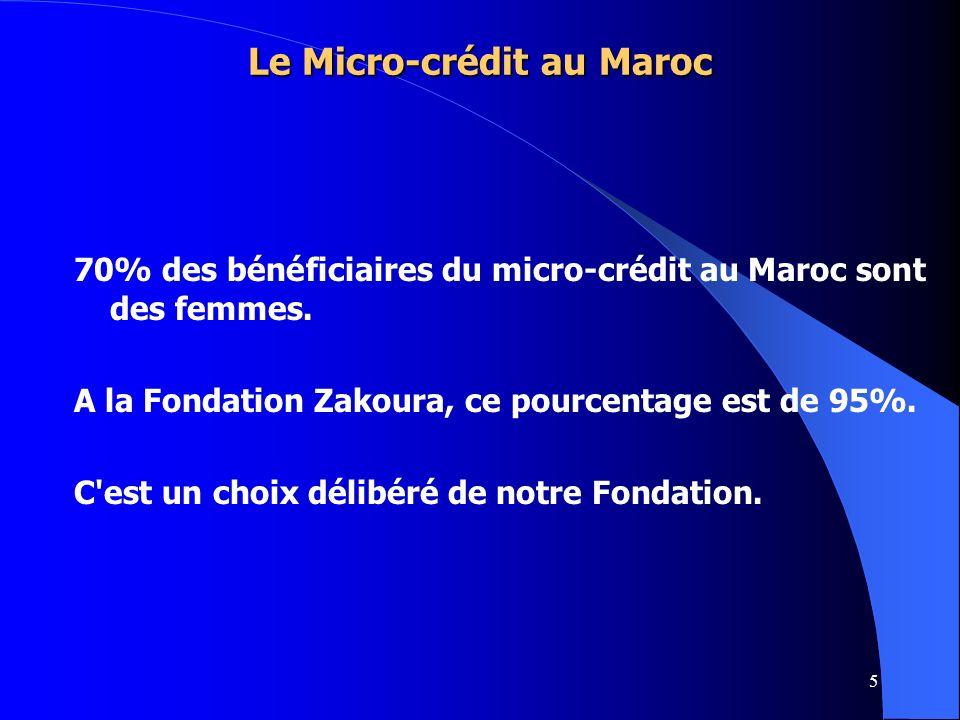 Le Micro-crédit au Maroc