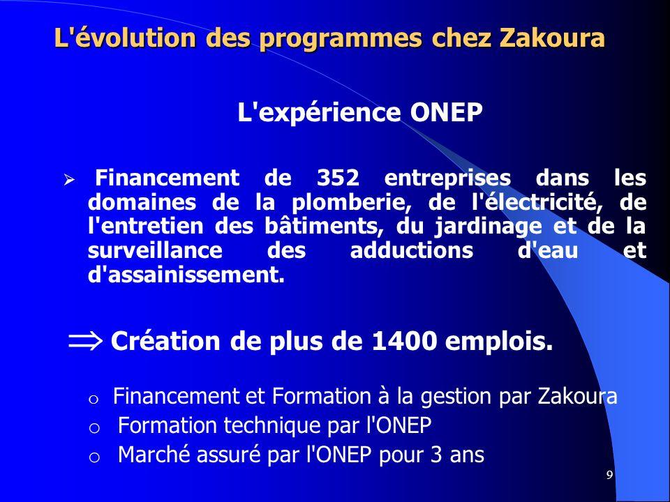 L évolution des programmes chez Zakoura