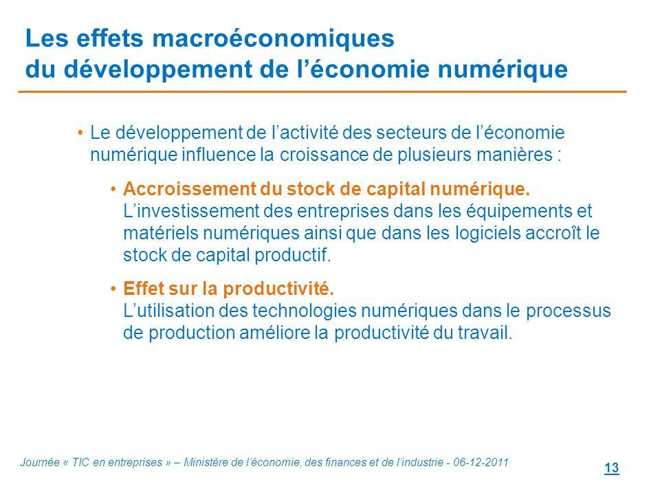 Les effets macroéconomiques du développement de l'économie numérique