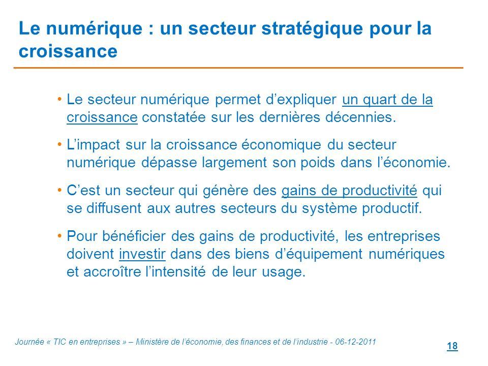 Le numérique : un secteur stratégique pour la croissance