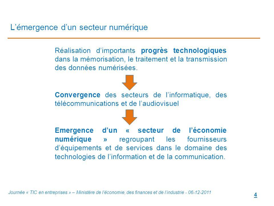 L'émergence d'un secteur numérique