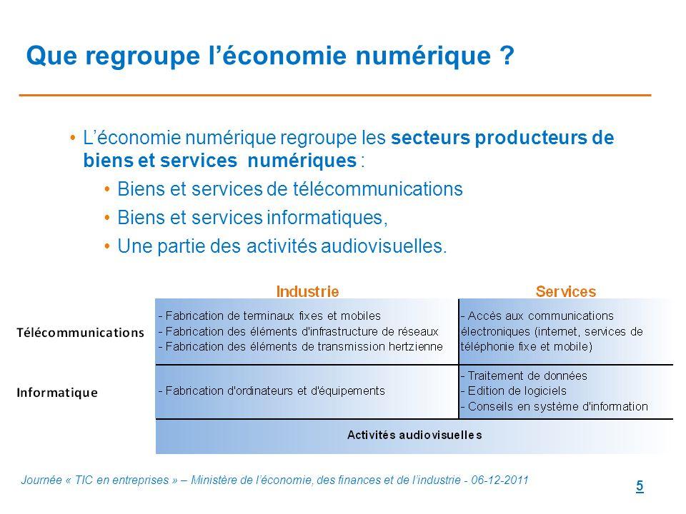 Que regroupe l'économie numérique