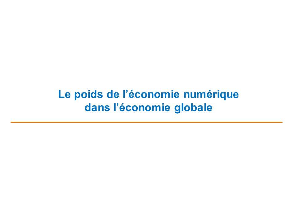 Le poids de l'économie numérique dans l'économie globale