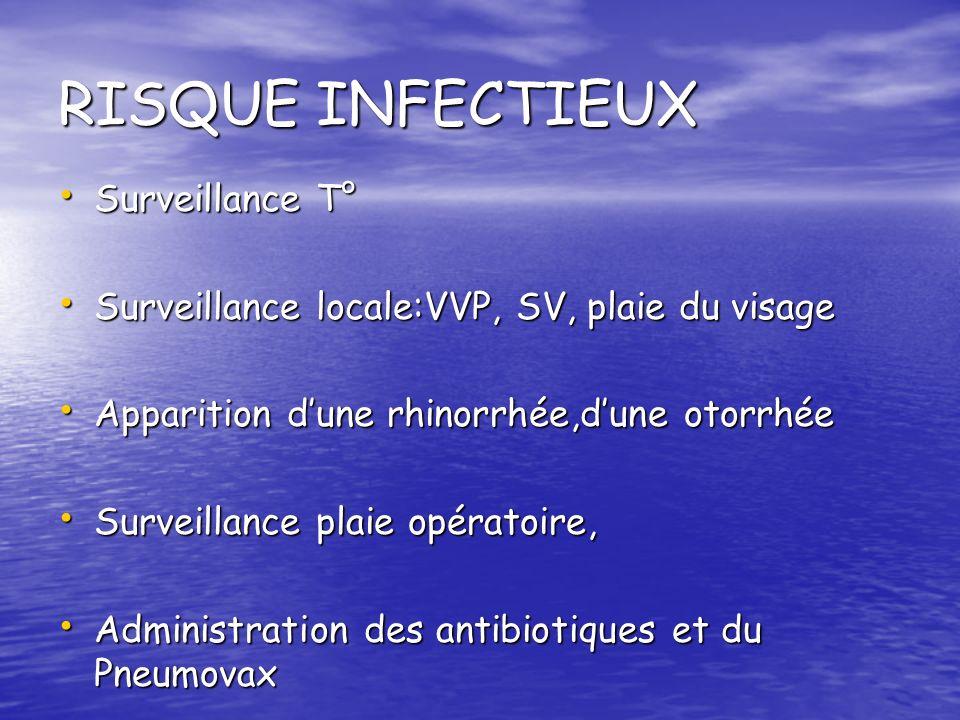 RISQUE INFECTIEUX Surveillance T°