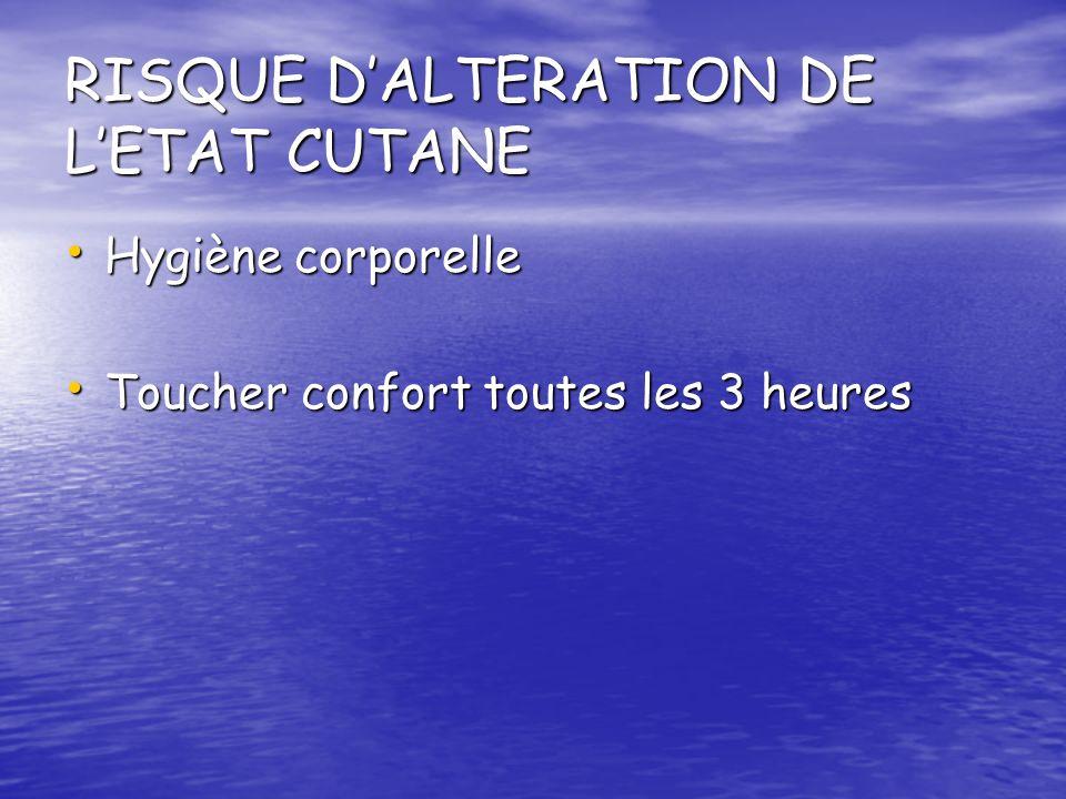 RISQUE D'ALTERATION DE L'ETAT CUTANE