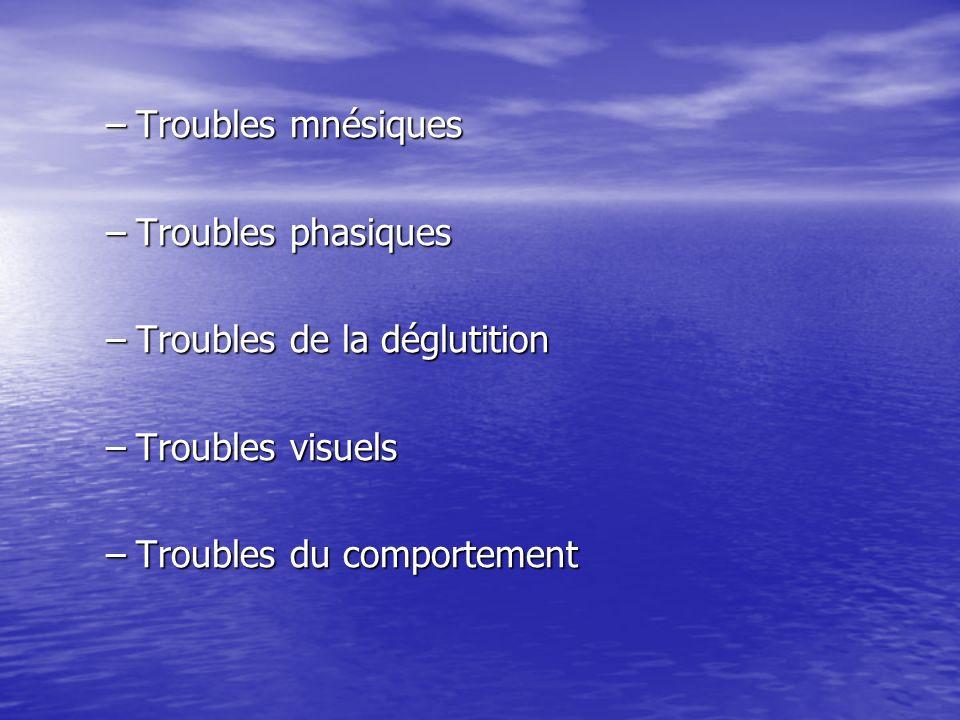 Troubles mnésiques Troubles phasiques. Troubles de la déglutition.