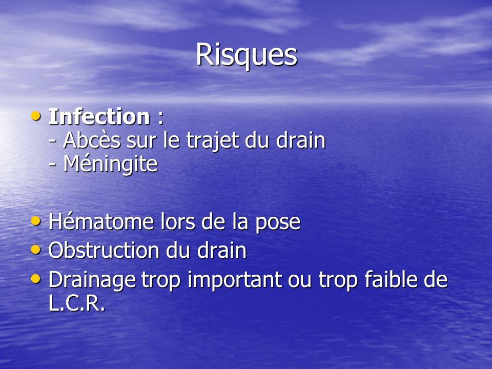 Risques Infection : - Abcès sur le trajet du drain - Méningite