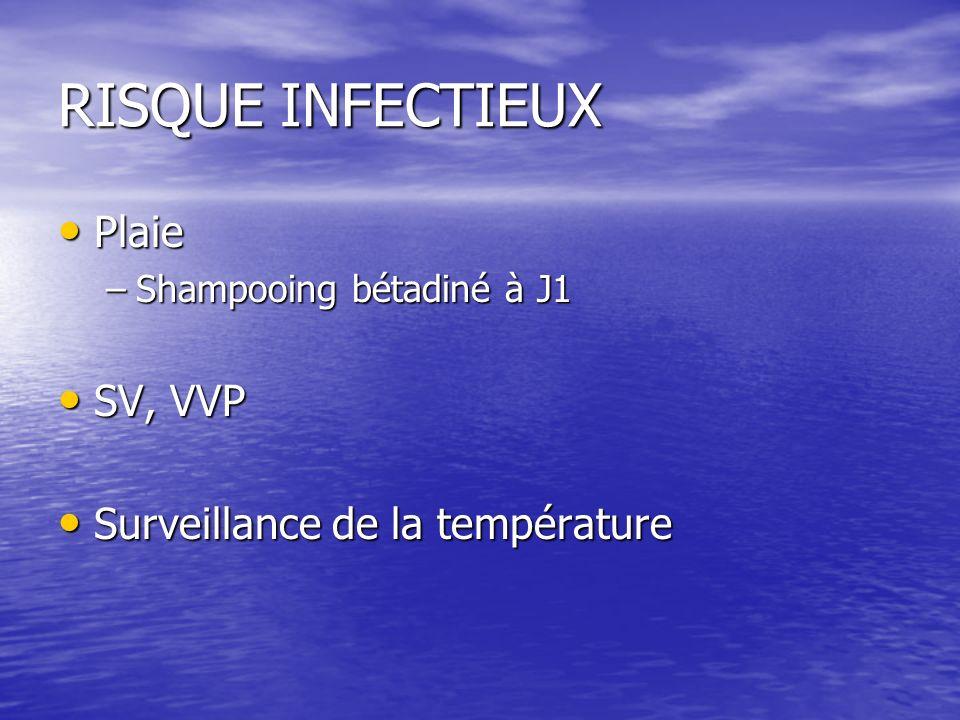 RISQUE INFECTIEUX Plaie SV, VVP Surveillance de la température