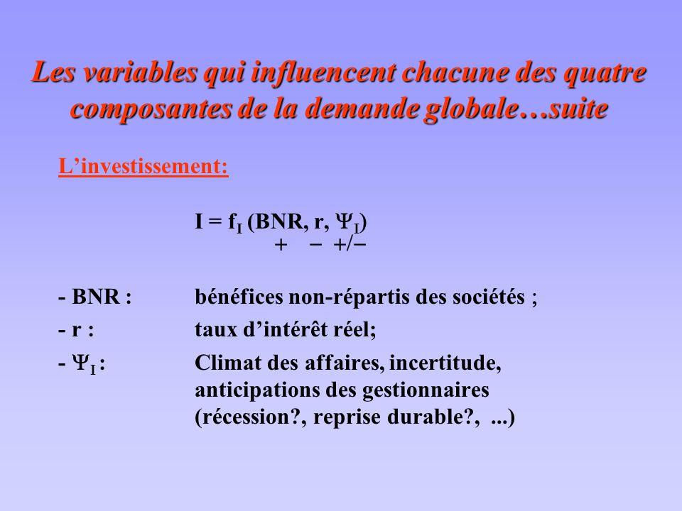 Les variables qui influencent chacune des quatre composantes de la demande globale…suite