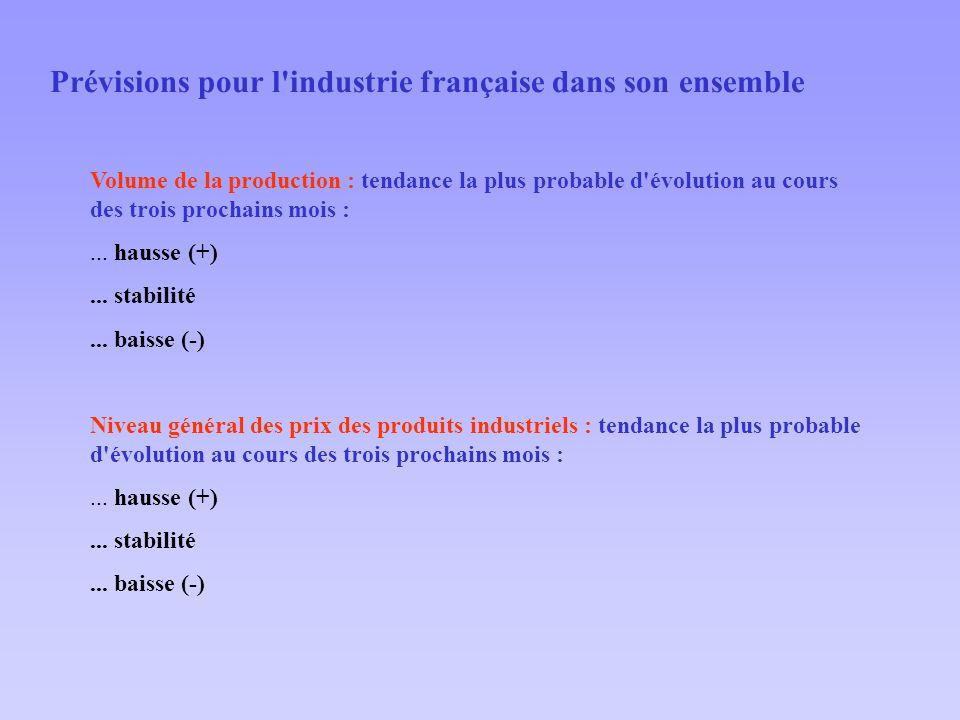 Prévisions pour l industrie française dans son ensemble