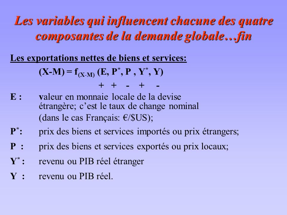 Les variables qui influencent chacune des quatre composantes de la demande globale…fin