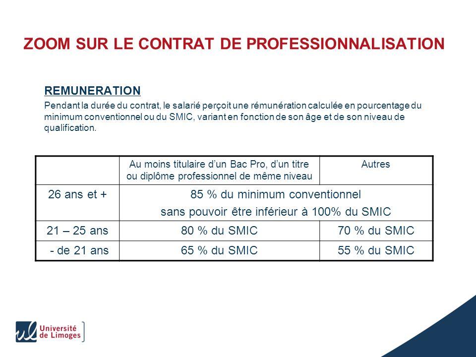 ZOOM SUR LE CONTRAT DE PROFESSIONNALISATION