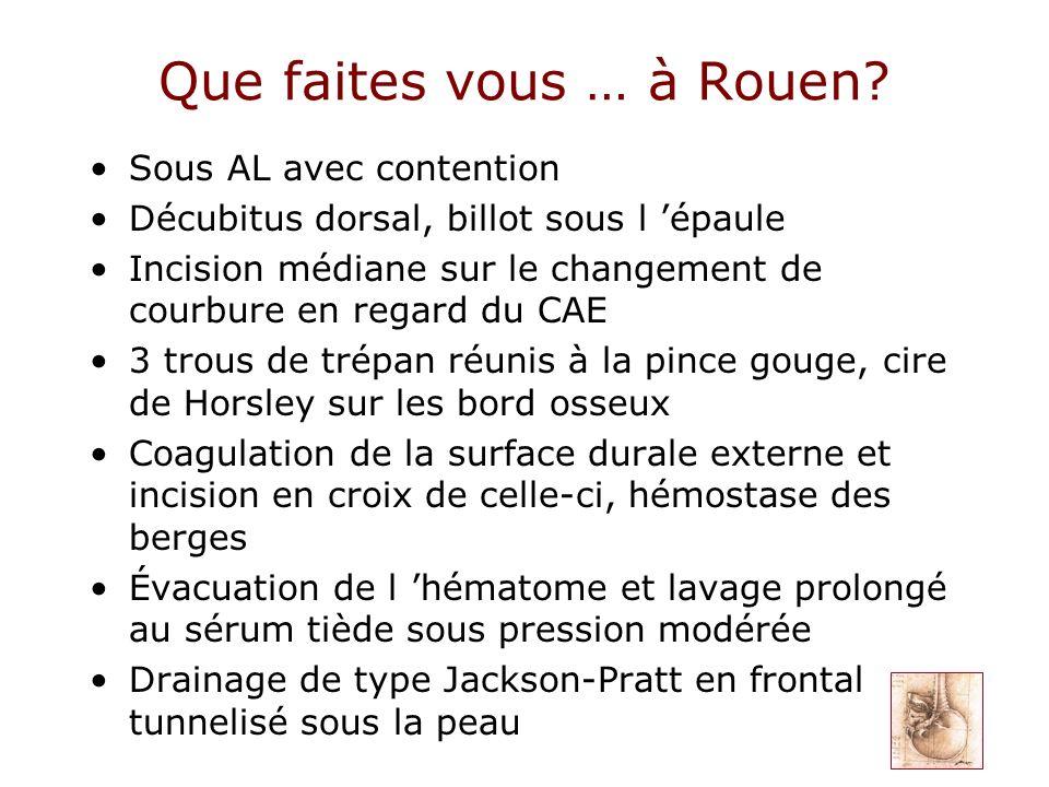Que faites vous … à Rouen