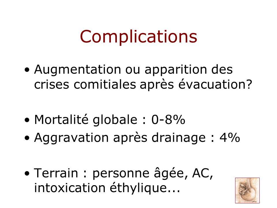 Complications Augmentation ou apparition des crises comitiales après évacuation Mortalité globale : 0-8%