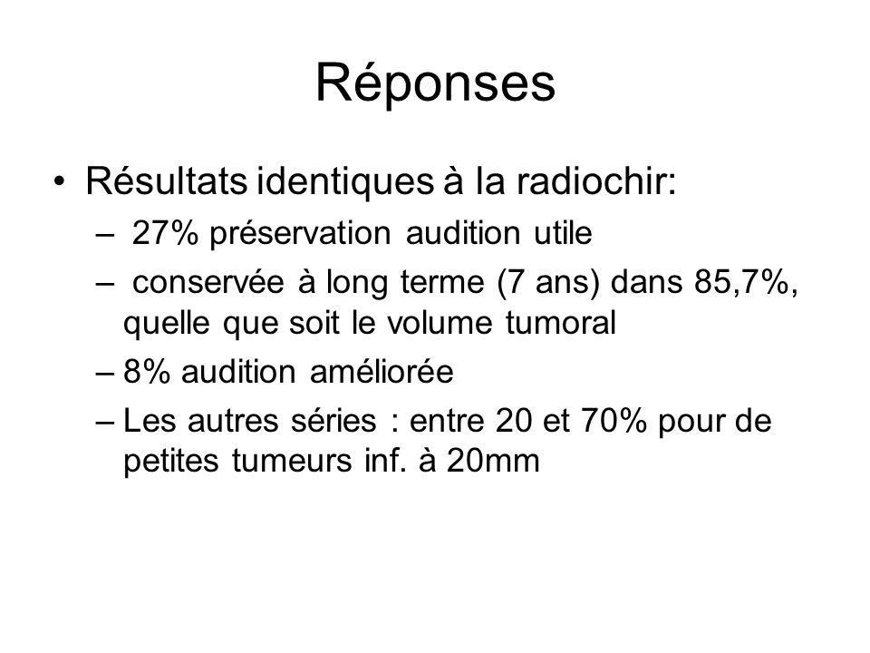 Réponses Résultats identiques à la radiochir:
