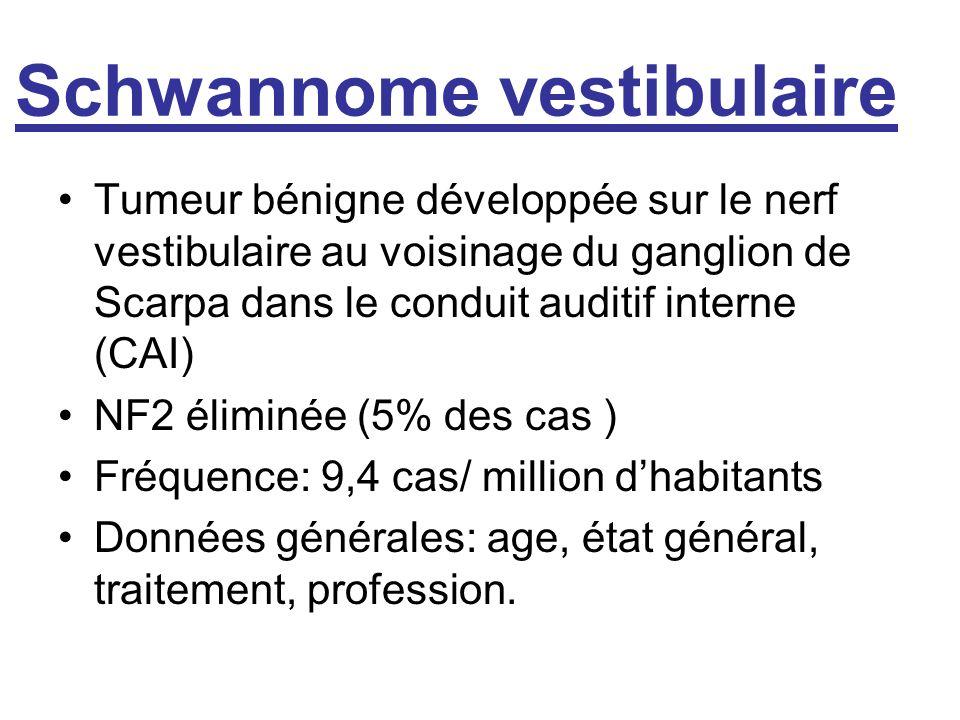 Schwannome vestibulaire
