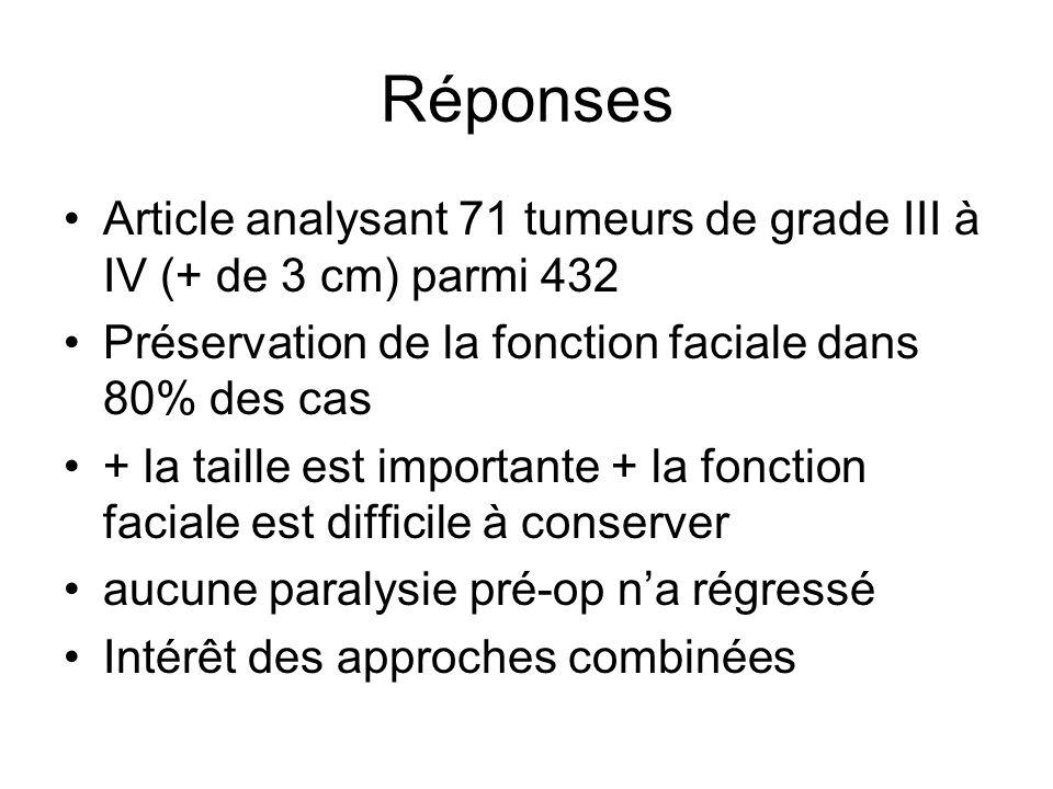 RéponsesArticle analysant 71 tumeurs de grade III à IV (+ de 3 cm) parmi 432. Préservation de la fonction faciale dans 80% des cas.