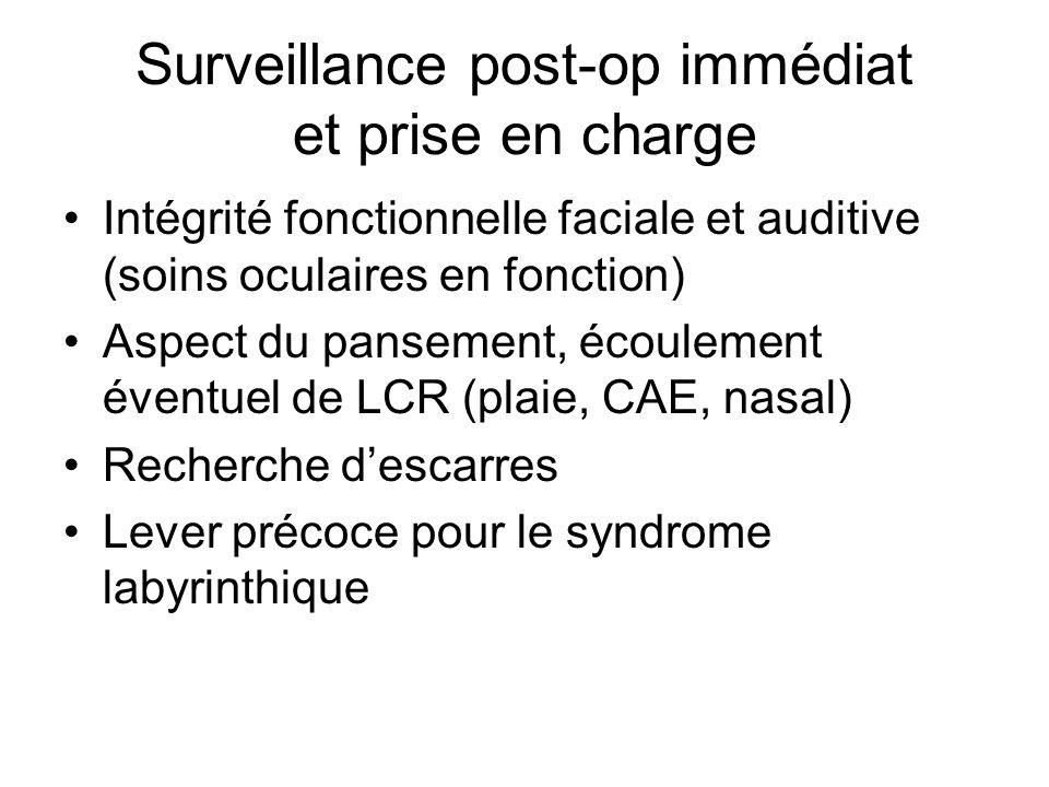 Surveillance post-op immédiat et prise en charge