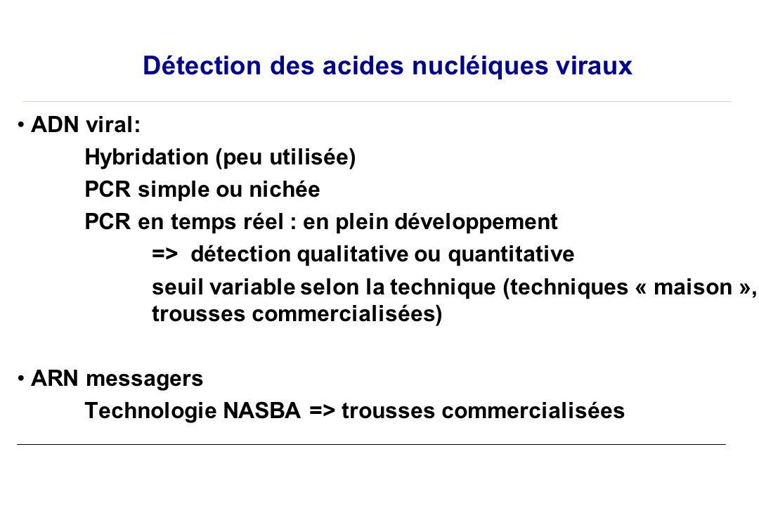 Détection des acides nucléiques viraux