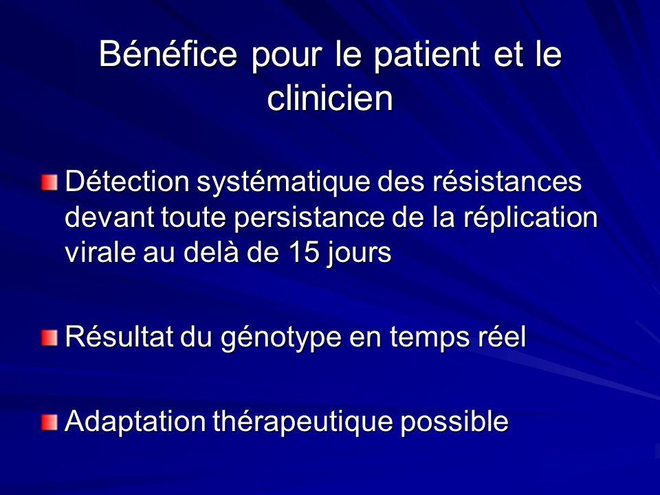 Bénéfice pour le patient et le clinicien