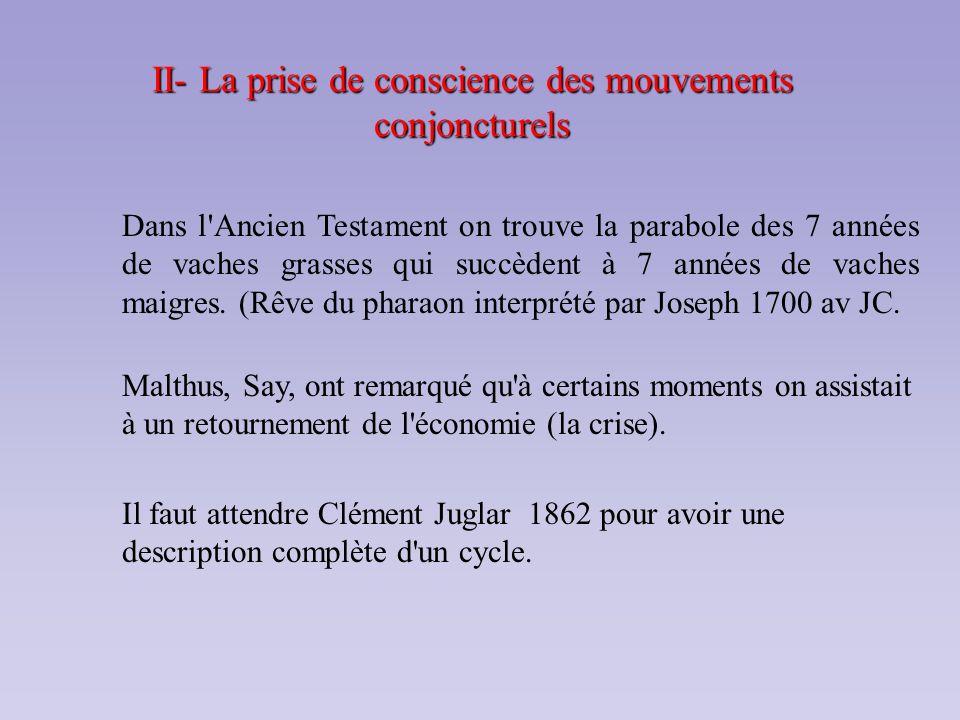 II- La prise de conscience des mouvements conjoncturels